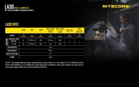 NITECORE LA30 CAMPING LIGHT DUAL POWER